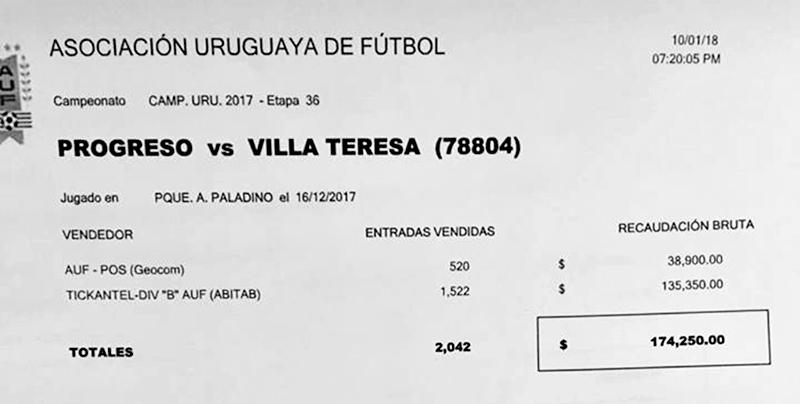¿De qué fútbol profesional me hablás? Aquí está el documento donde dice que 258.130 pesos cuesta jugar un partido profesional de Segunda División de la AUF